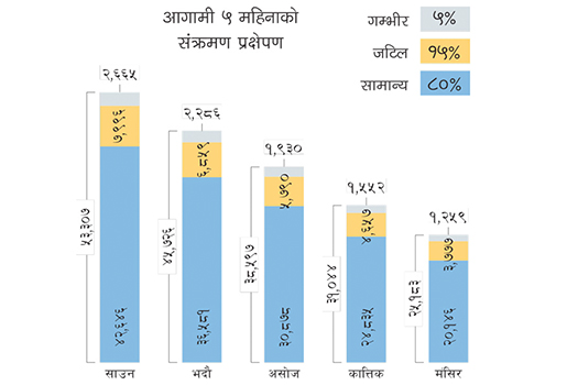 नेपाल–भारत सम्बन्धमा कुनै परिवर्तन हुँदैन : मन्त्री यादव