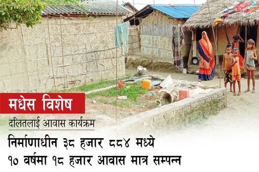 दलितलाई आवास कार्यक्रम : निर्माणाधीन ३८ हजार आठ सय ८४ मध्ये १० वर्षमा १८ हजार आवास मात्र सम्पन्न